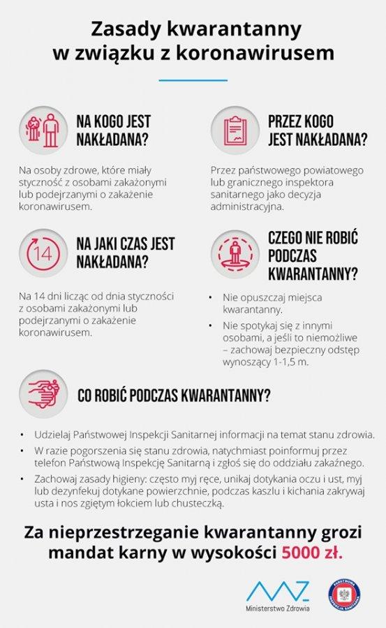 Zasady kwarantanny w związku z koronawirusem